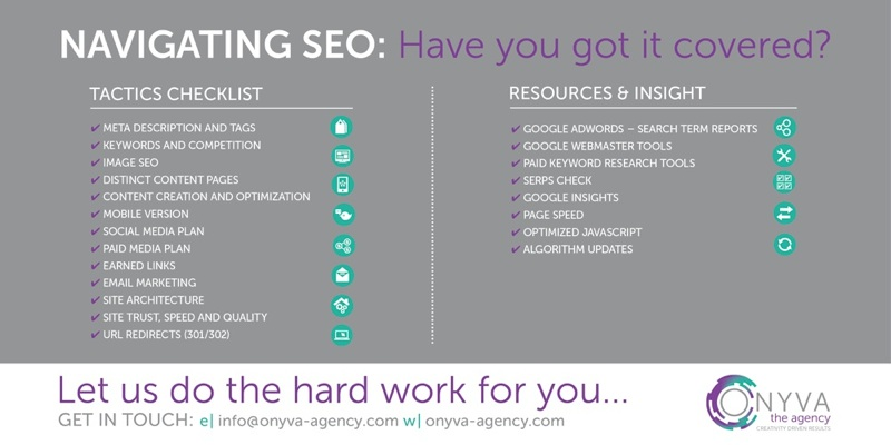 SEO checklist infographic Marketing services