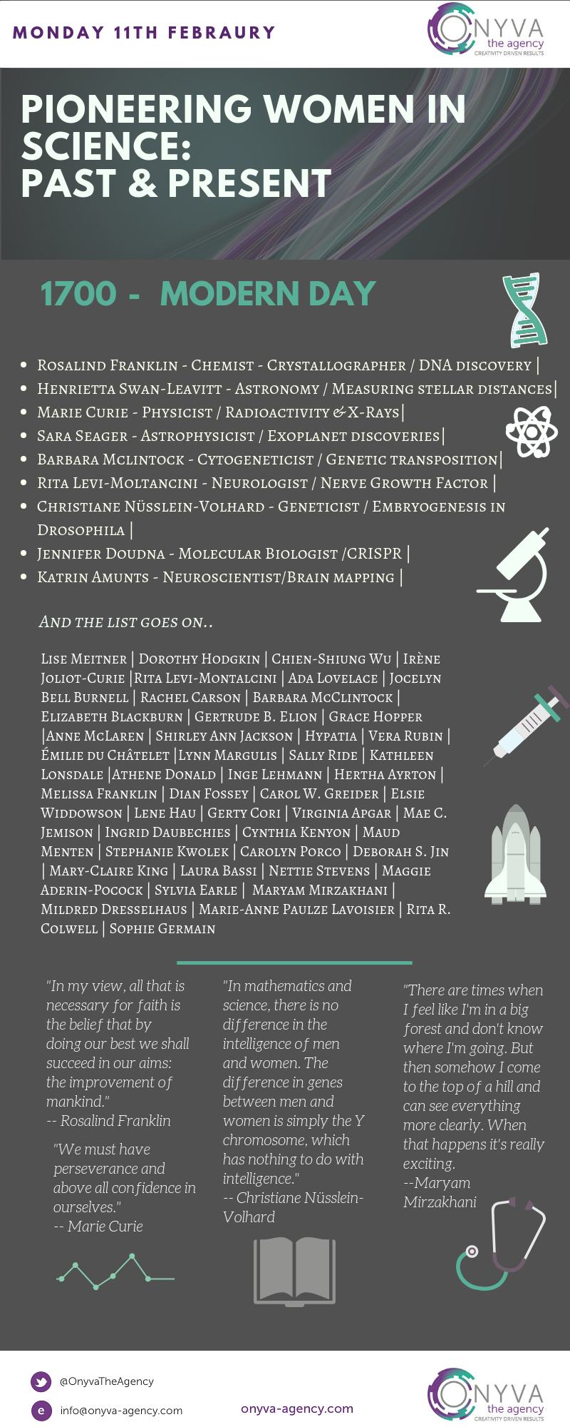 Women in Science 2019 infographic