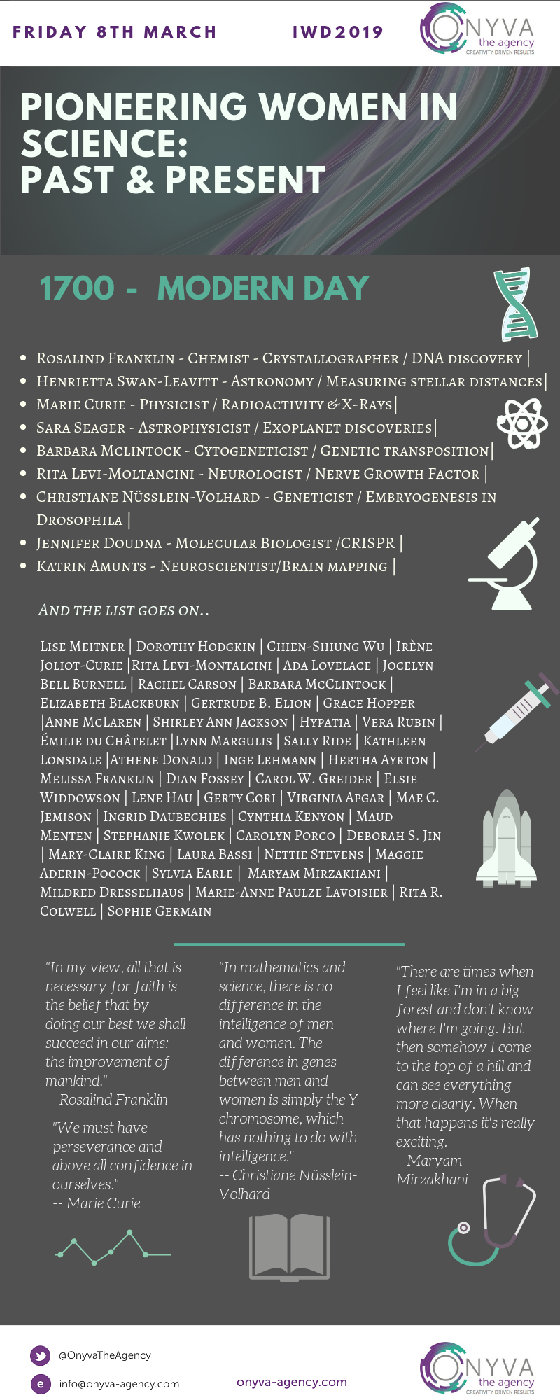 #IWD2019 Women in Science 2019 infographic